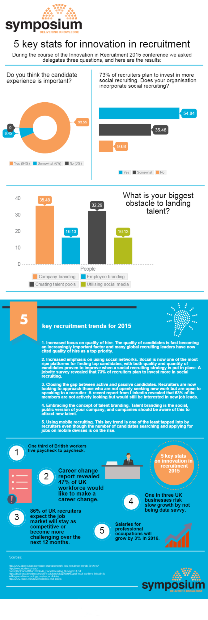 Innovation in Recruitment (1)